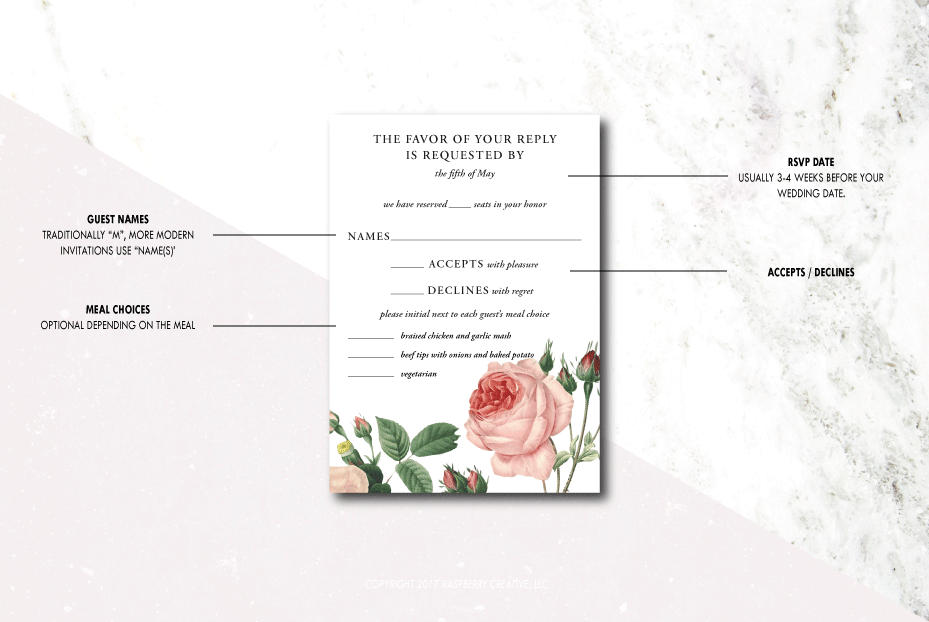 rsvp-card-anatomy