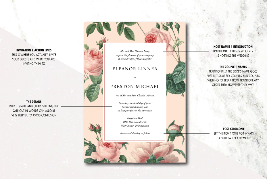wedding_invitation_anatomy