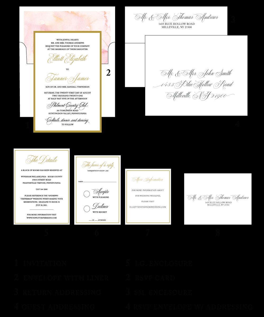 wedding-invitation-diagram